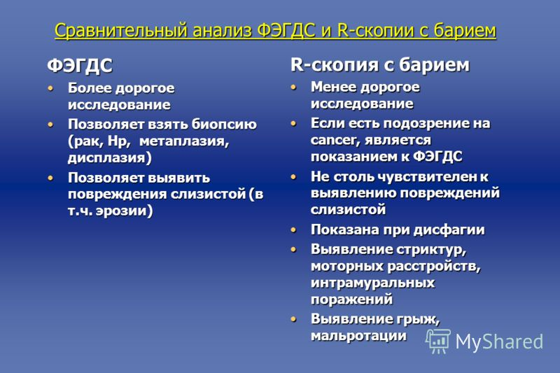 курсы по нутрициологии и диетологии дистанционно