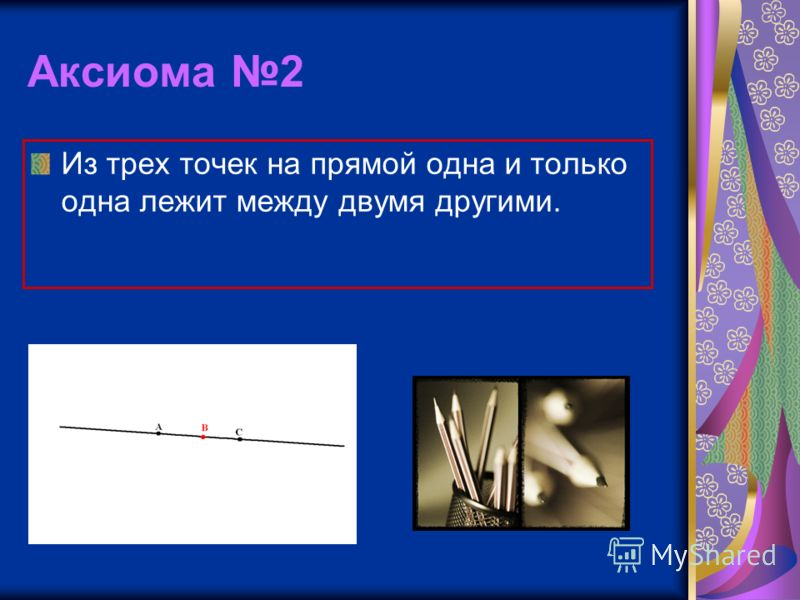 Аксиома 2 Из трех точек на прямой одна и только одна лежит между двумя другими.