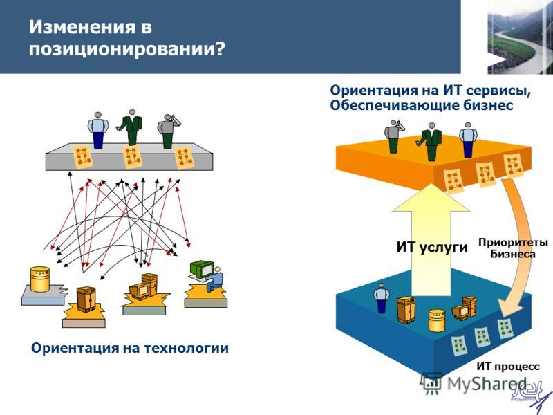 Изменения в позиционировании? Ориентация на технологии Ориентация на ИТ сервисы, Обеспечивающие бизнес ИТ услуги ИТ процесс Приоритеты Бизнеса