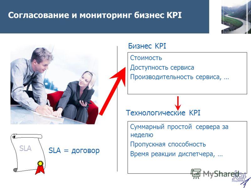 Согласование и мониторинг бизнес KPI SLA = договор SLA Бизнес KPI Технологические KPI Стоимость Доступность сервиса Производительность сервиса, … Суммарный простой сервера за неделю Пропускная способность Время реакции диспетчера, …