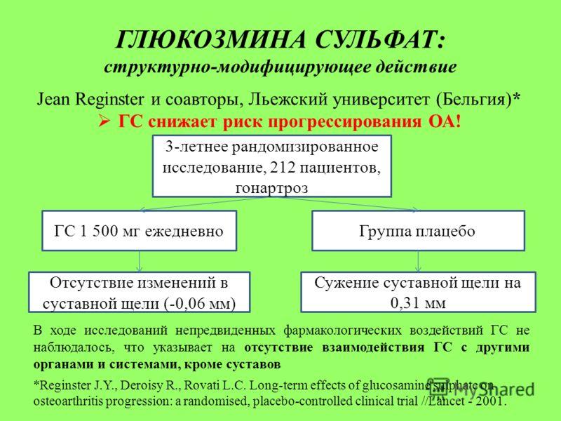 ГЛЮКОЗМИНА СУЛЬФАТ: структурно-модифицирующее действие 3-летнее рандомизированное исследование, 212 пациентов, гонартроз ГС 1 500 мг ежедневноГруппа плацебо Отсутствие изменений в суставной щели (-0,06 мм) Сужение суставной щели на 0,31 мм *Reginster