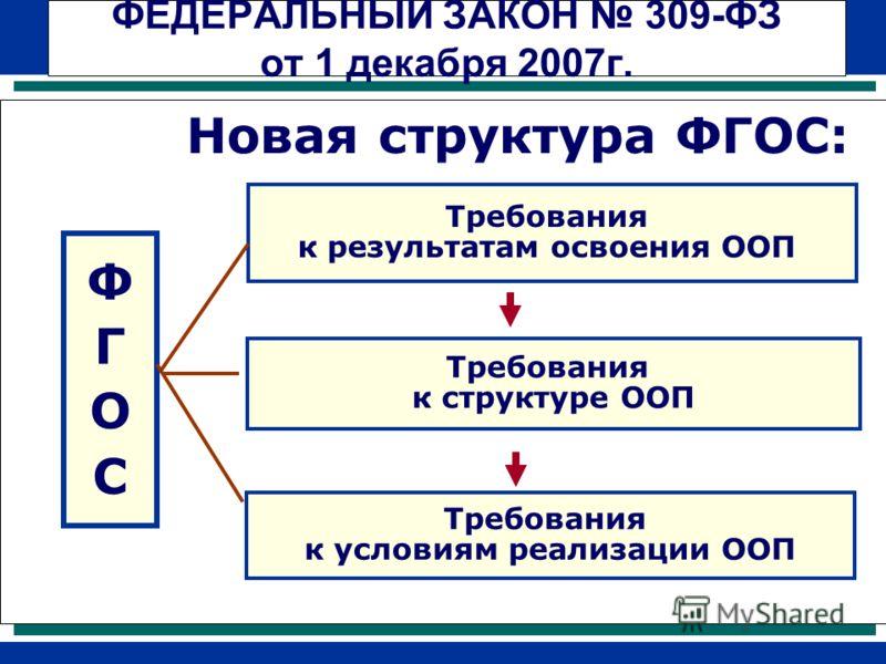 Новая структура ФГОС: