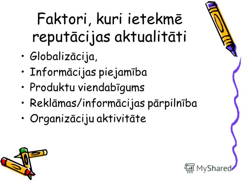 Faktori, kuri ietekmē reputācijas aktualitāti Globalizācija, Informācijas piejamība Produktu viendabīgums Reklāmas/informācijas pārpilnība Organizāciju aktivitāte
