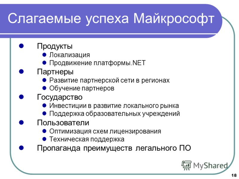 схем лицензирования