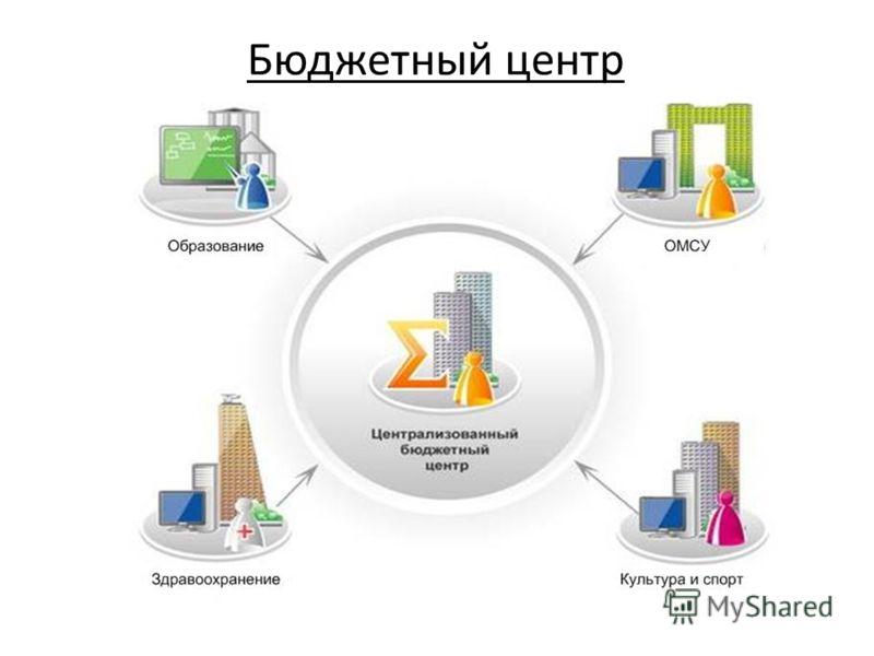 Бюджетный центр