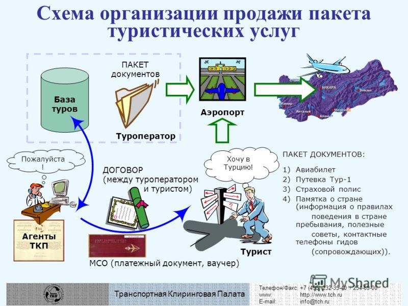 Палата Схема организации
