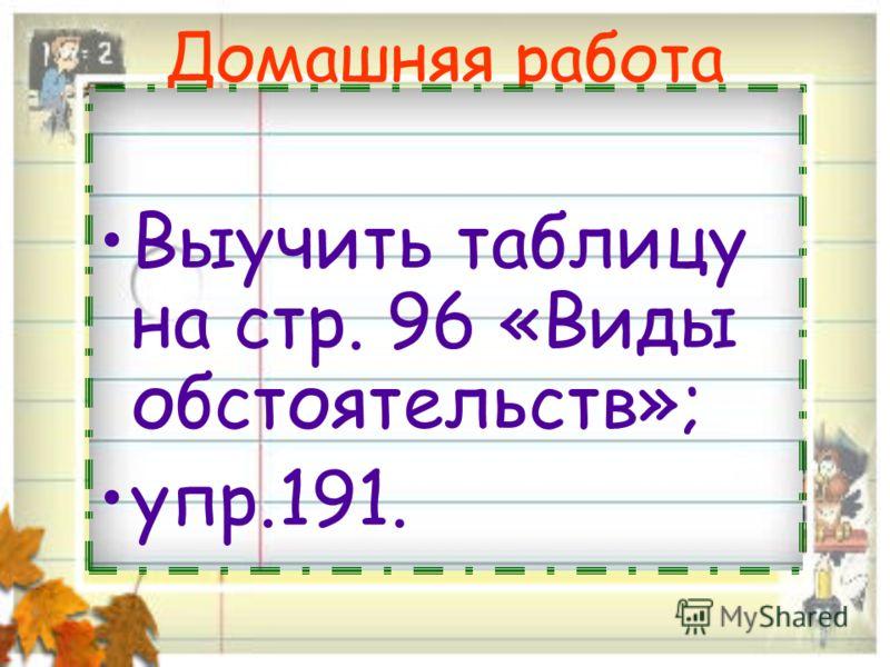 Домашняя работа Выучить таблицу на стр. 96 «Виды обстоятельств»; упр.191.