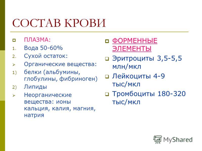 СОСТАВ КРОВИ ПЛАЗМА: 1. Вода 50-60% 2. Сухой остаток: Органические вещества: 1) белки (альбумины, глобулины, фибриноген) 2) Липиды Неорганические вещества: ионы кальция, калия, магния, натрия ФОРМЕННЫЕ ЭЛЕМЕНТЫ Эритроциты 3,5-5,5 млн/мкл Лейкоциты 4-