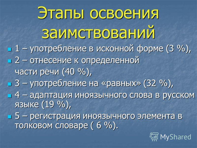 Этапы освоения заимствований 1 – употребление в исконной форме (3 %), 1 – употребление в исконной форме (3 %), 2 – отнесение к определенной 2 – отнесение к определенной части речи (40 %), 3 – употребление на «равных» (32 %), 3 – употребление на «равн