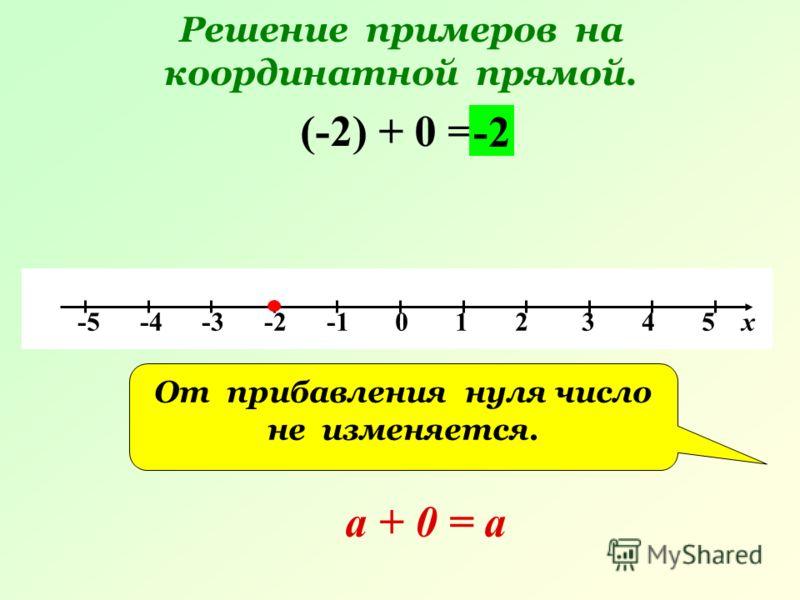 Решение примеров на координатной прямой. -5 -4 -3 -2 -1 0 1 2 3 4 5 х (-2) + 0 = -2 От прибавления нуля число не изменяется. а + 0 = а