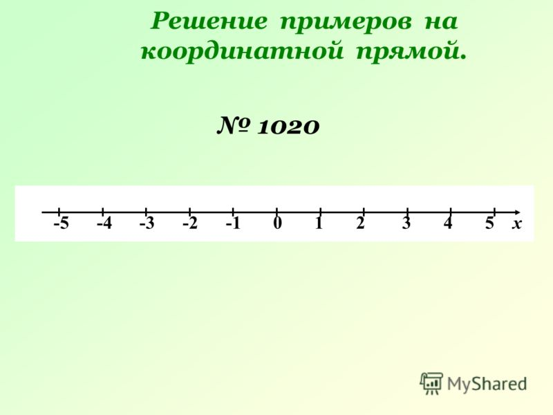 Решение примеров на координатной прямой. -5 -4 -3 -2 -1 0 1 2 3 4 5 х 1020