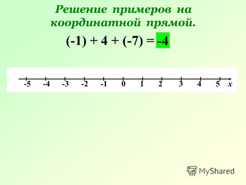 Решение примеров на координатной прямой. -5 -4 -3 -2 -1 0 1 2 3 4 5 х (-1) + 4 + (-7) = -4