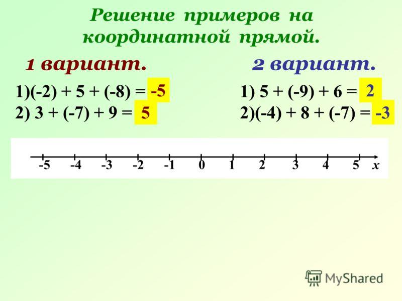 Решение примеров на координатной прямой. -5 -4 -3 -2 -1 0 1 2 3 4 5 х 1 вариант. 2 вариант. 1)(-2) + 5 + (-8) = ? 2) 3 + (-7) + 9 = ? 1) 5 + (-9) + 6 = ? 2)(-4) + 8 + (-7) = ? -5 5 2 -3