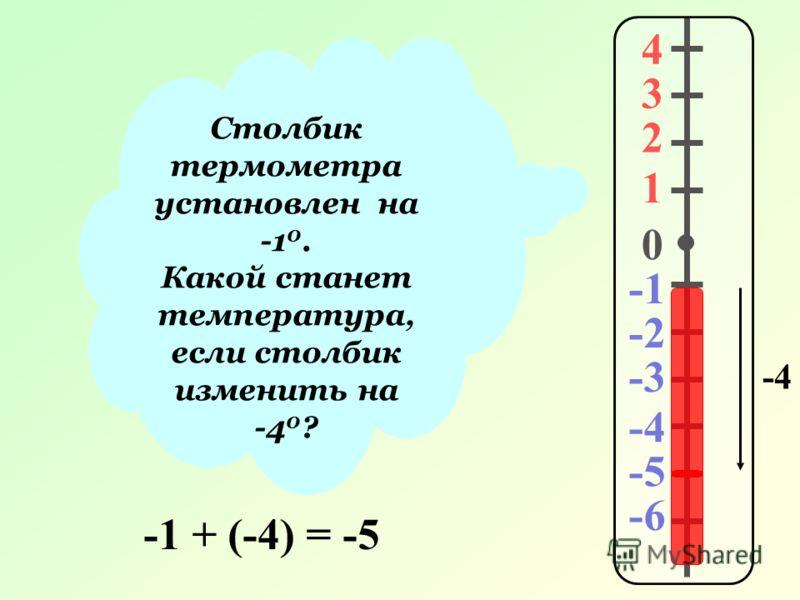 4 3 2 1 0 -2 -3 -4 -5 -6 Столбик термометра установлен на -1 0. Какой станет температура, если столбик изменить на -4 0 ? -4 -1 + (-4) = -5
