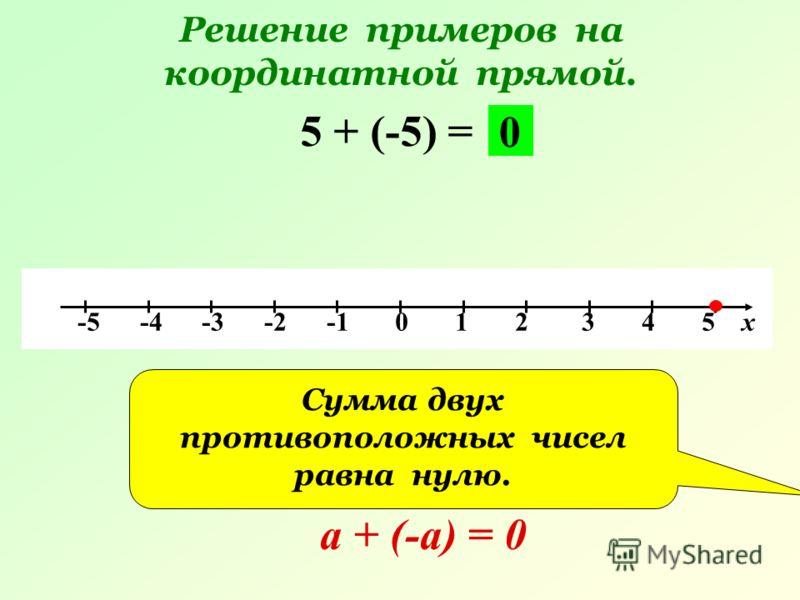 Решение примеров на координатной прямой. -5 -4 -3 -2 -1 0 1 2 3 4 5 х 5 + (-5) = 0 Сумма двух противоположных чисел равна нулю. а + (-а) = 0