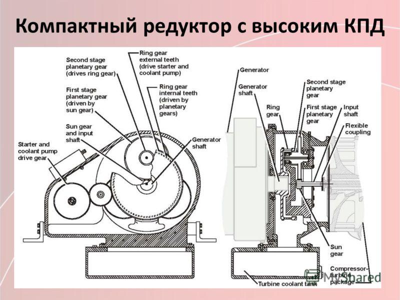 Компактный редуктор с высоким КПД
