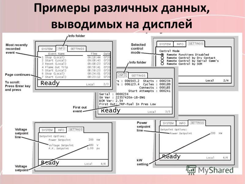 Примеры различных данных, выводимых на дисплей