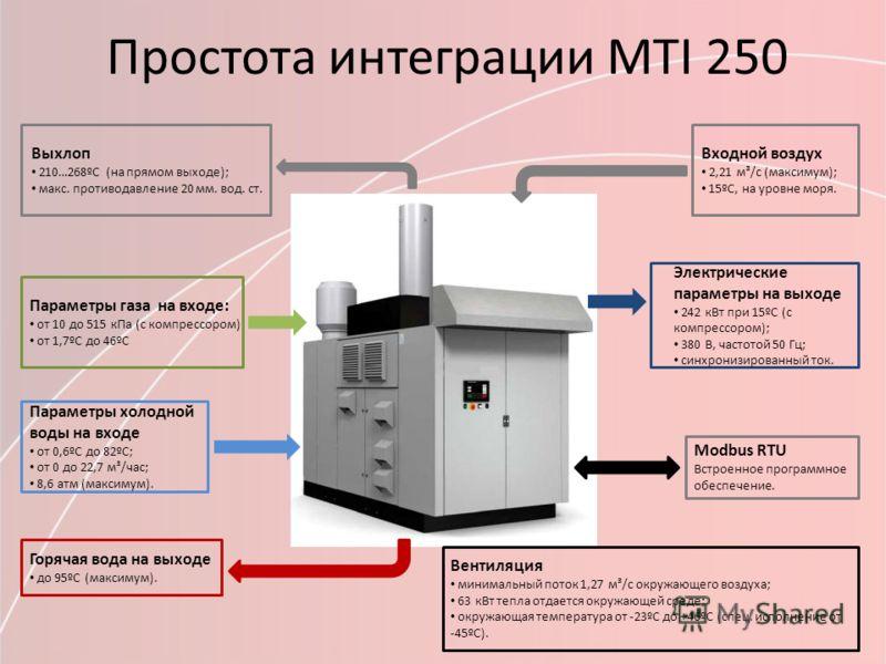 Простота интеграции МТI 250 Выхлоп 210…268ºС (на прямом выходе); макс. противодавление 20 мм. вод. ст. Параметры газа на входе: от 10 до 515 кПа (с компрессором) от 1,7ºС до 46ºС Параметры холодной воды на входе от 0,6ºС до 82ºС; от 0 до 22,7 м³/час;