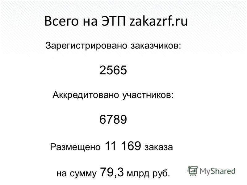 Всего на ЭТП zakazrf.ru Зарегистрировано заказчиков: 2565 Аккредитовано участников: 6789 Размещено 11 169 заказа на сумму 79,3 млрд руб.