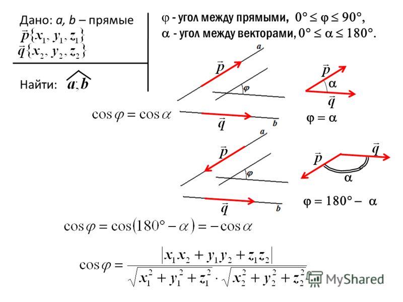 Дано: а, b – прямые Найти: - угол между прямыми, - угол между векторами,