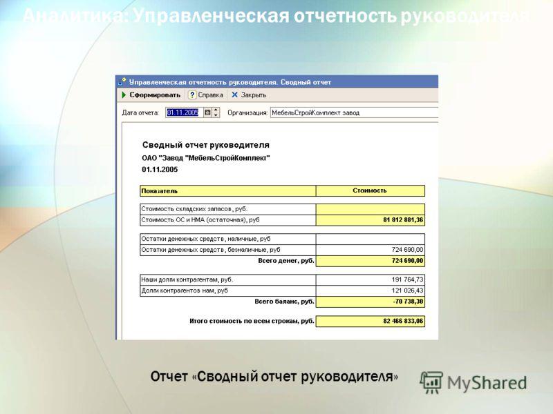 Аналитика: Управленческая отчетность руководителя Отчет «Сводный отчет руководителя»