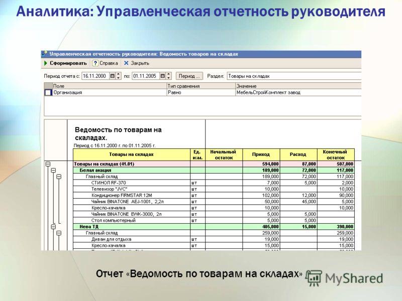 Аналитика: Управленческая отчетность руководителя Отчет «Ведомость по товарам на складах»