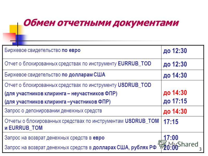 3 Обмен отчетными документами Биржевое свидетельство по евро до 12:30 Отчет о блокированных средствах по инструменту EURRUB_TOD до 12:30 Биржевое свидетельство по долларам США до 14:30 Отчет о блокированных средствах по инструменту USDRUB_TOD (для уч