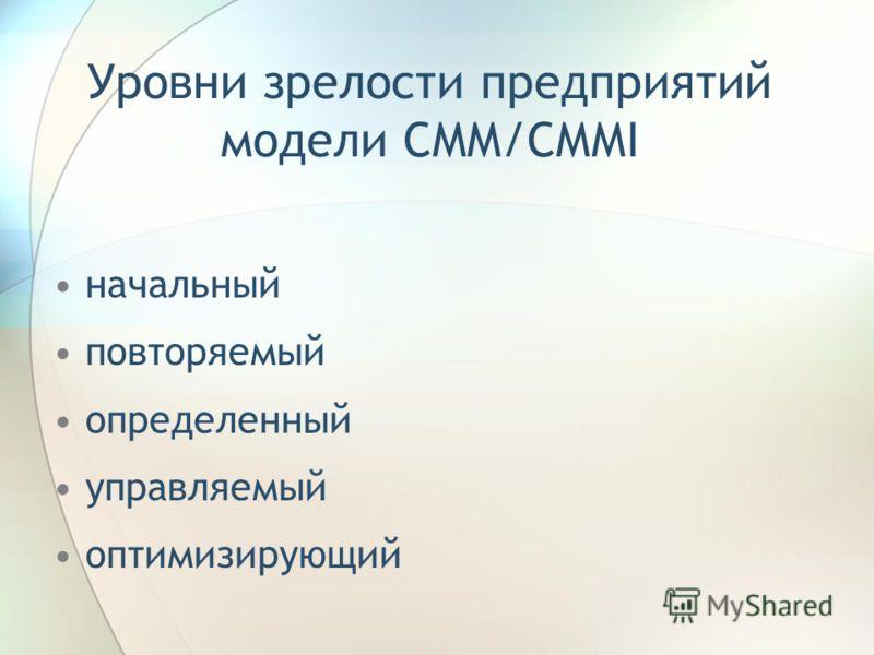 Уровни зрелости предприятий модели CMM/СММI начальный повторяемый определенный управляемый оптимизирующий