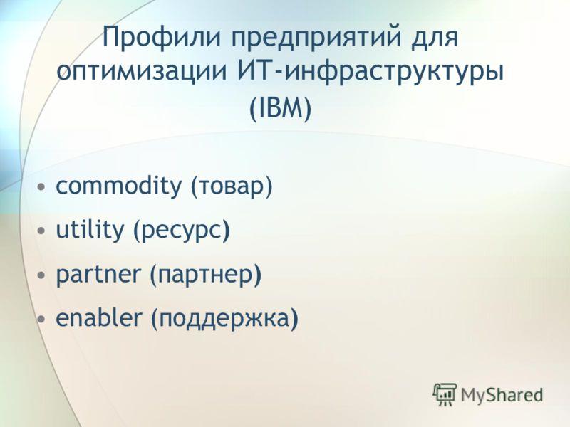 Профили предприятий для оптимизации ИТ-инфраструктуры (IBM) commodity (товар) utility (ресурс) partner (партнер) enabler (поддержка)