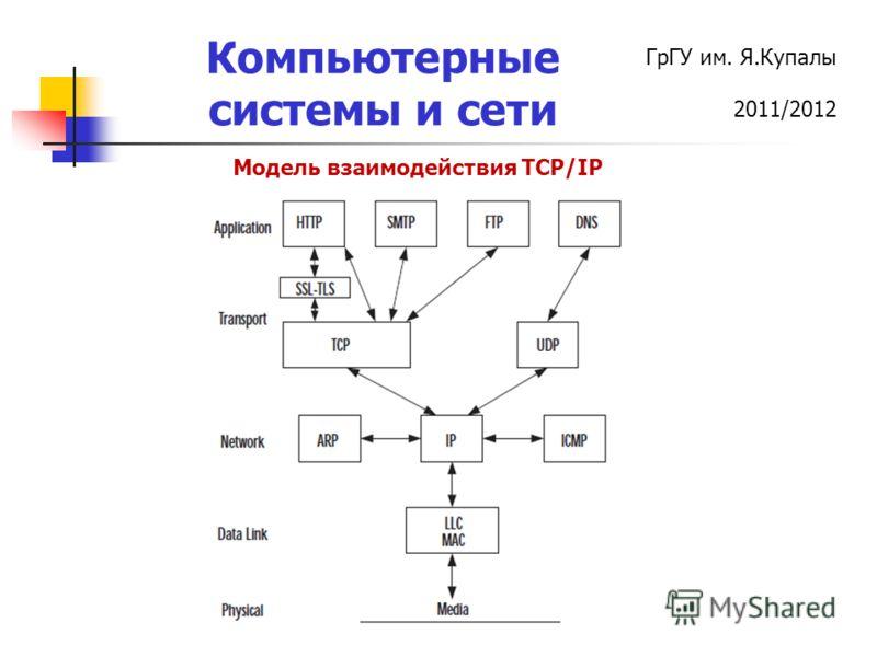 ГрГУ им. Я.Купалы 2011/2012 Компьютерные системы и сети Модель взаимодействия TCP/IP