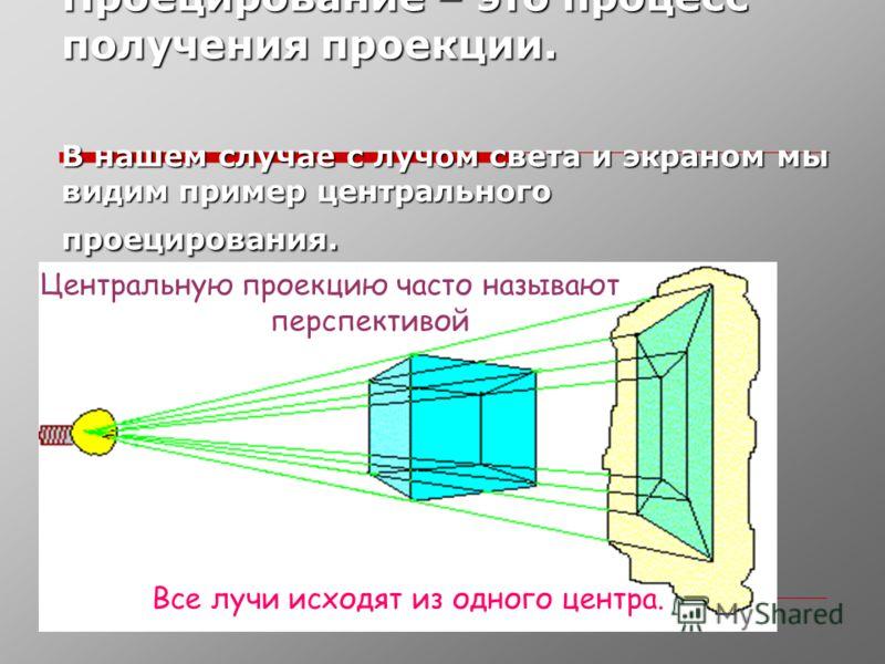 Проецирование – это процесс получения проекции. В нашем случае с лучом света и экраном мы видим пример центрального проецирования. Центральную проекцию часто называют перспективой Все лучи исходят из одного центра.