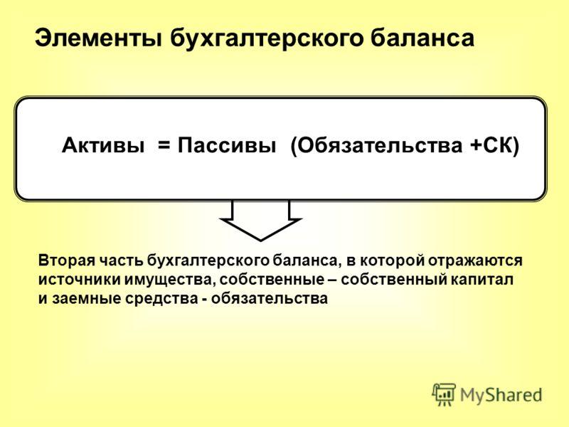 Вторая часть бухгалтерского баланса, в которой отражаются источники имущества, собственные – собственный капитал и заемные средства - обязательства Элементы бухгалтерского баланса Активы = Пассивы(Обязательства +СК)