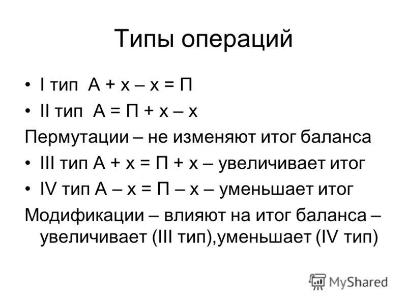 Типы операций I тип А + х – х = П II тип А = П + х – х Пермутации – не изменяют итог баланса III тип А + х = П + х – увеличивает итог IV тип А – х = П – х – уменьшает итог Модификации – влияют на итог баланса – увеличивает (III тип),уменьшает (IV тип