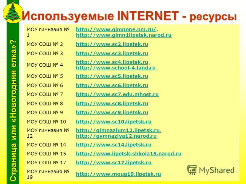 Страница или «Новогодняя елка»? Используемые INTERNET - ресурсы МОУ гимназия 1 http://www.gimnone.nm.ru/http://www.gimnone.nm.ru/, http://www.gimn1lipetsk.narod.ru http://www.gimn1lipetsk.narod.ru МОУ СОШ 2http://www.sc2.lipetsk.ru МОУ СОШ 3http://ww