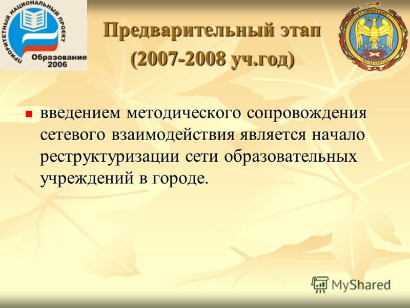 Предварительный этап (2007-2008 уч.год) введением методического сопровождения сетевого взаимодействия является начало реструктуризации сети образовательных учреждений в городе. введением методического сопровождения сетевого взаимодействия является на