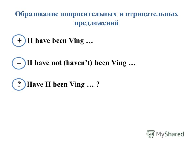 Образование вопросительных и отрицательных предложений + П have been Ving … – П have not (havent) been Ving … ? Have П been Ving … ?