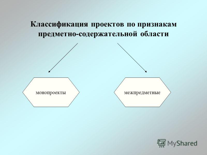 Классификация проектов по признакам предметно-содержательной области монопроектымежпредметные