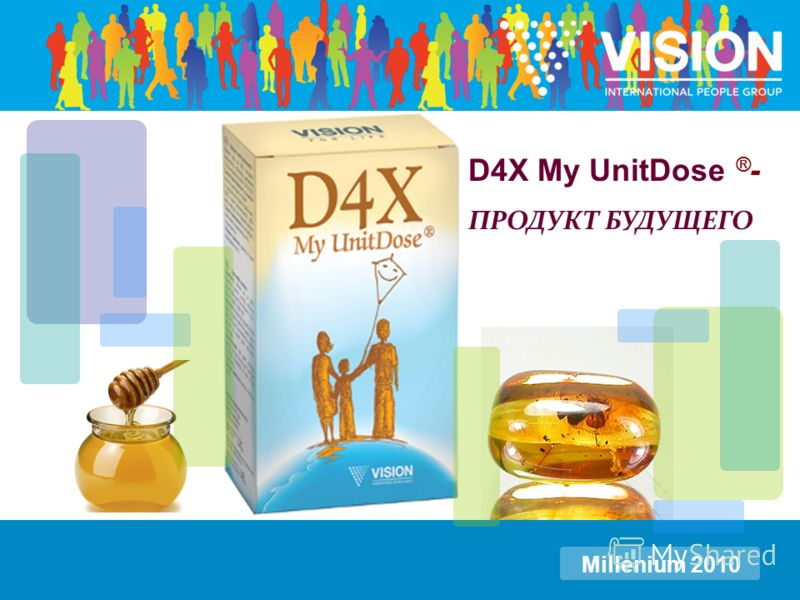 Миссия Компании: «Мы делаем здоровый образ жизни» Миссия Компании – «Мы делаем здоровый бизнес» Millenium 2010 D4X My UnitDose ® - ПРОДУКТ БУДУЩЕГО