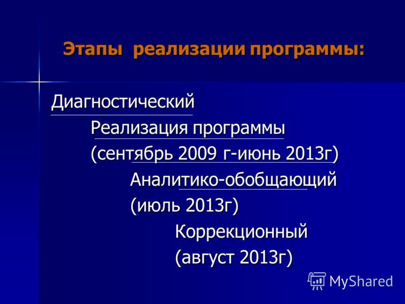 Этапы реализации программы: Диагностический Реализация программы Реализация программы (сентябрь 2009 г-июнь 2013г) (сентябрь 2009 г-июнь 2013г) Аналитико-обобщающий Аналитико-обобщающий (июль 2013г) (июль 2013г) Коррекционный Коррекционный (август 20