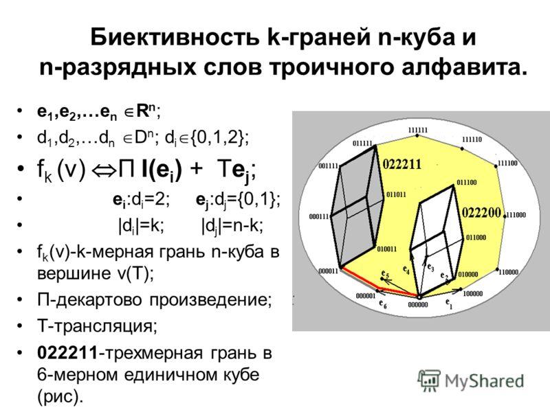 Биективность k-граней n-куба и n-разрядных слов троичного алфавита. е 1,е 2,…е n R n ; d 1,d 2,…d n D n ; d i {0,1,2}; f k (v) П I(e i ) + Te j ; e i :d i =2; e j :d j ={0,1}; |d i |=k; |d j |=n-k; f k (v)-k-мерная грань n-куба в вершине v(T); П-дека