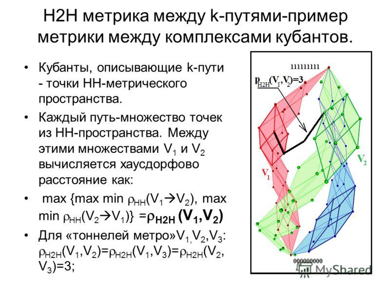 Н2H метрика между k-путями-пример метрики между комплексами кубантов. Кубанты, описывающие k-пути - точки НН-метрического пространства. Каждый путь-множество точек из НН-пространства. Между этими множествами V 1 и V 2 вычисляется хаусдорфово расстоян