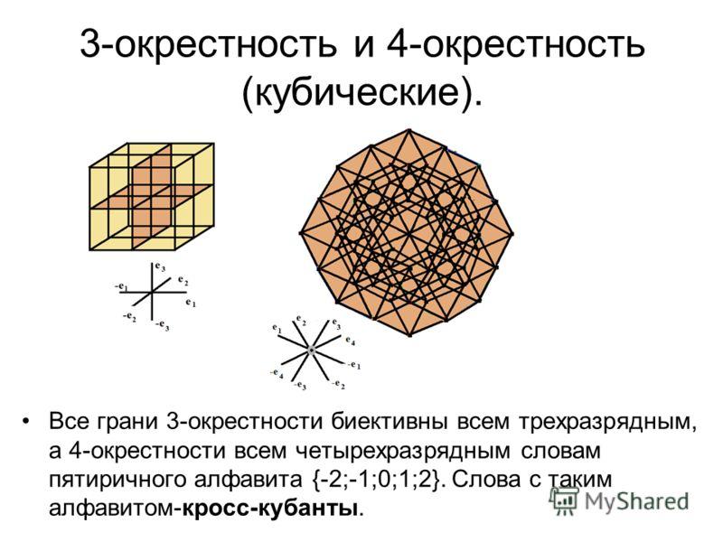 3-окрестность и 4-окрестность (кубические). Все грани 3-окрестности биективны всем трехразрядным, а 4-окрестности всем четырехразрядным словам пятиричного алфавита {-2;-1;0;1;2}. Слова с таким алфавитом-кросс-кубанты.