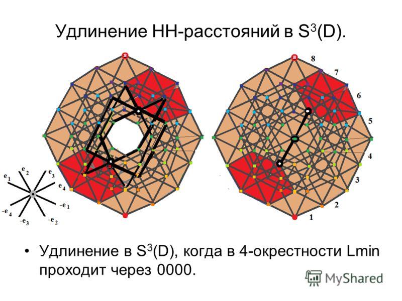 Удлинение НН-расстояний в S 3 (D). Удлинение в S 3 (D), когда в 4-окрестности Lmin проходит через 0000.
