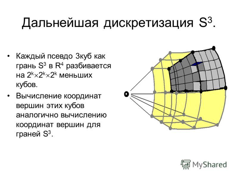 Дальнейшая дискретизация S 3. Каждый псевдо 3куб как грань S 3 в R 4 разбивается на 2 k 2 k 2 k меньших кубов. Вычисление координат вершин этих кубов аналогично вычислению координат вершин для граней S 3.