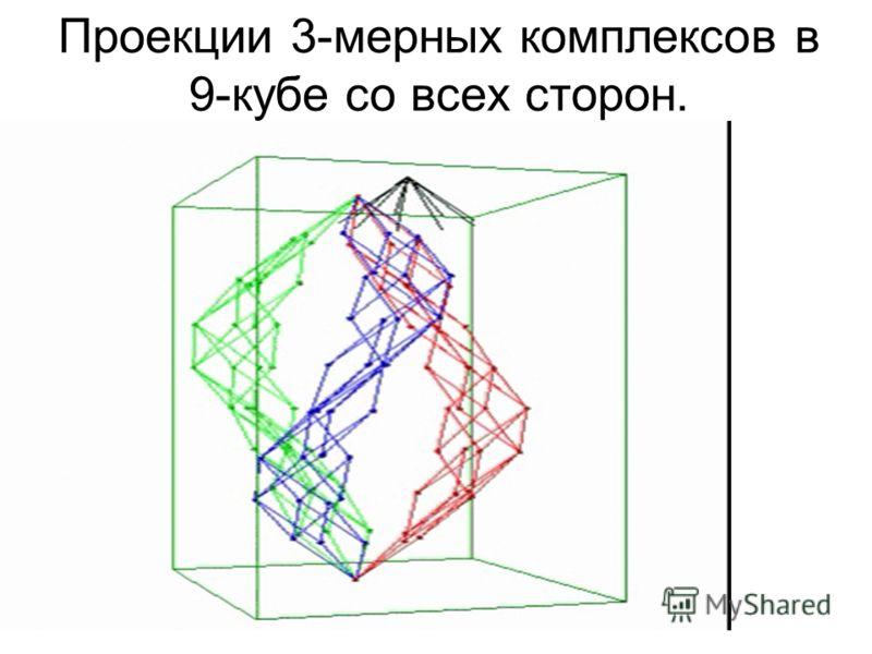 Проекции 3-мерных комплексов в 9-кубе со всех сторон.
