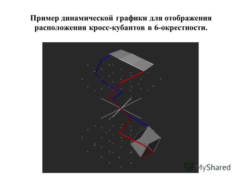 Пример динамической графики для отображения расположения кросс-кубантов в 6-окрестности.