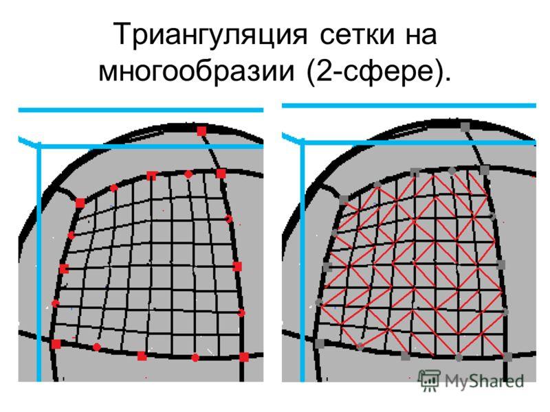 Триангуляция сетки на многообразии (2-сфере).