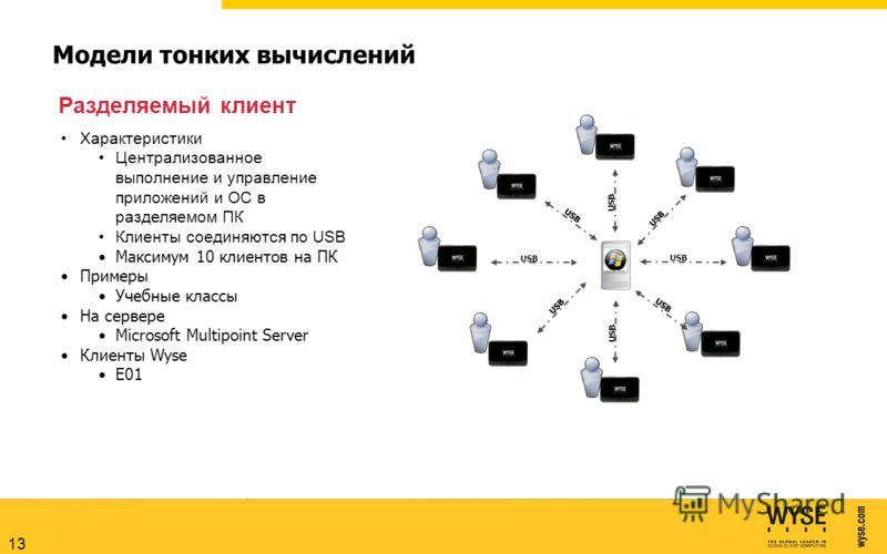 Модели тонких вычислений Характеристики Централизованное выполнение и управление приложений и ОС в разделяемом ПК Клиенты соединяются по USB Максимум 10 клиентов на ПК Примеры Учебные классы На сервере Microsoft Multipoint Server Клиенты Wyse E01 Раз