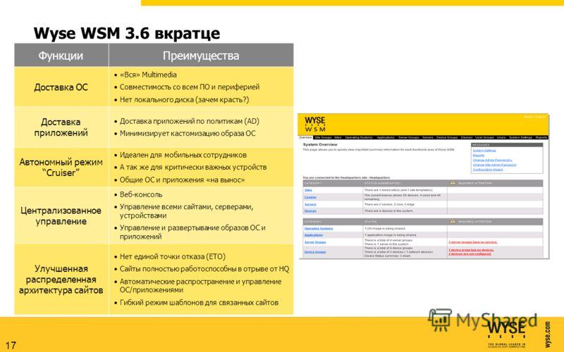 Wyse WSM 3.6 вкратце ФункцииПреимущества Доставка ОС «Вся» Multimedia Совместимость со всем ПО и периферией Нет локального диска (зачем красть?) Доставка приложений Доставка приложений по политикам (AD) Минимизирует кастомизацию образа ОС Автономный