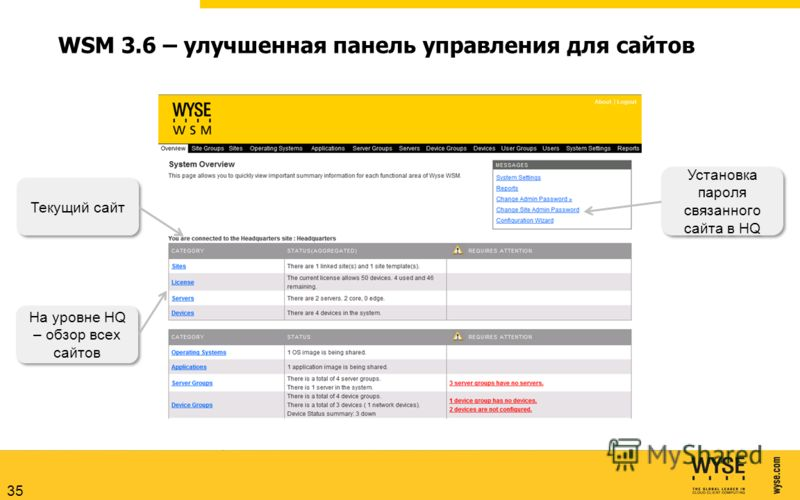 WSM 3.6 – улучшенная панель управления для сайтов 35 Текущий сайт На уровне HQ – обзор всех сайтов Установка пароля связанного сайта в HQ
